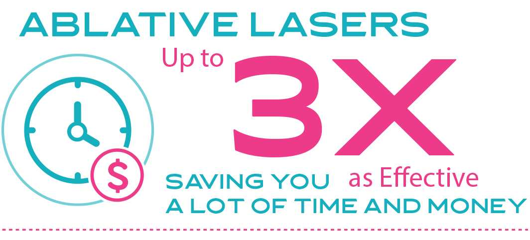 Ablative lasers are up to 3 times as effective